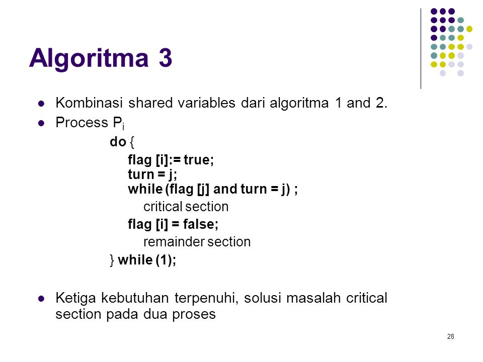 Algoritma 3 Kombinasi shared variables dari algoritma 1 and 2.