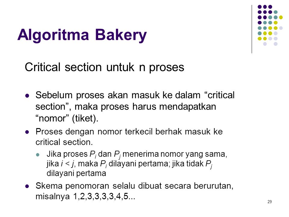 Algoritma Bakery Critical section untuk n proses