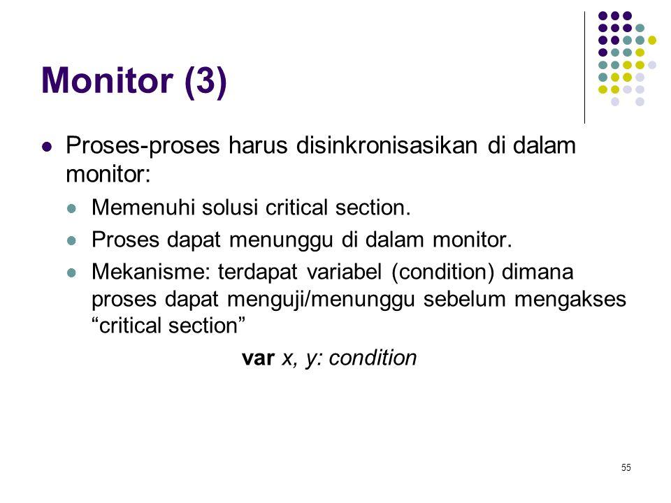 Monitor (3) Proses-proses harus disinkronisasikan di dalam monitor: