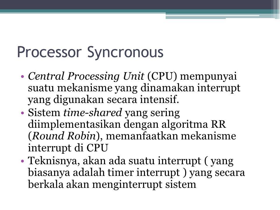 Processor Syncronous Central Processing Unit (CPU) mempunyai suatu mekanisme yang dinamakan interrupt yang digunakan secara intensif.