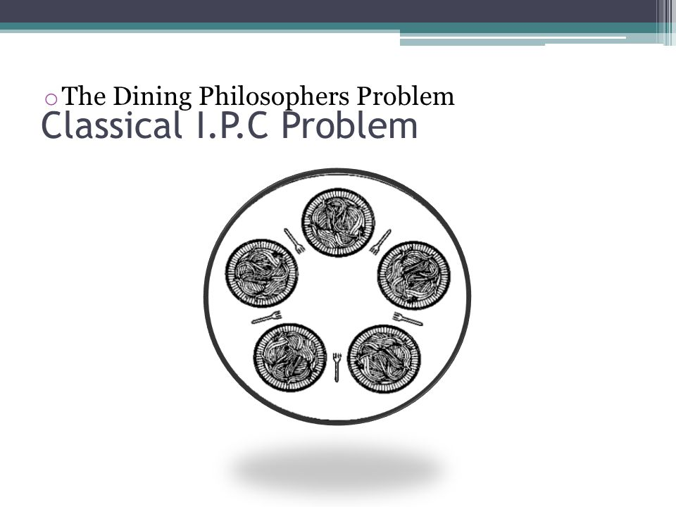 Classical I.P.C Problem The Dining Philosophers Problem