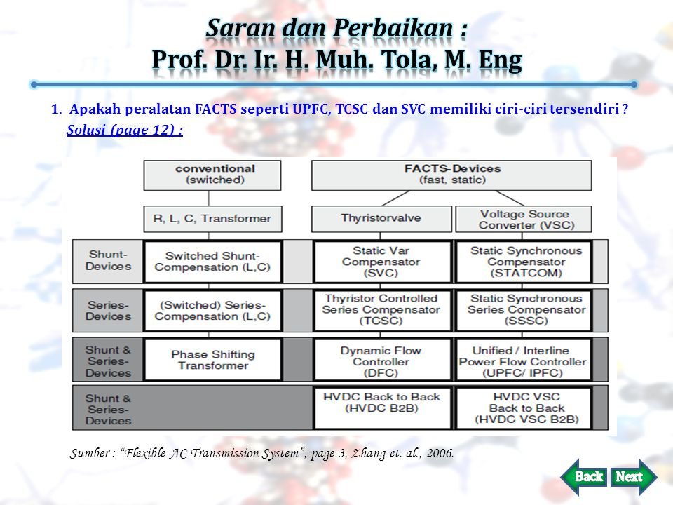 Saran dan Perbaikan : Prof. Dr. Ir. H. Muh. Tola, M. Eng