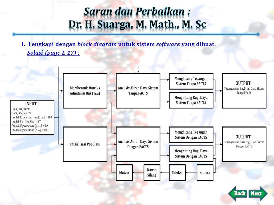 Saran dan Perbaikan : Dr. H. Suarga, M. Math., M. Sc