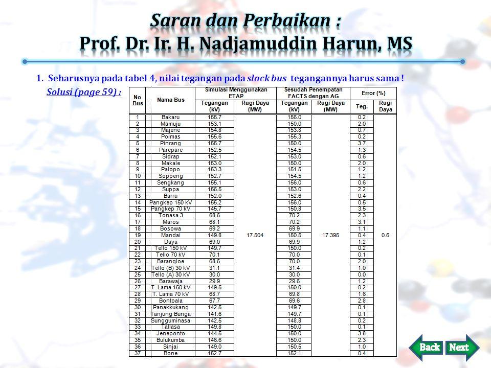 Saran dan Perbaikan : Prof. Dr. Ir. H. Nadjamuddin Harun, MS