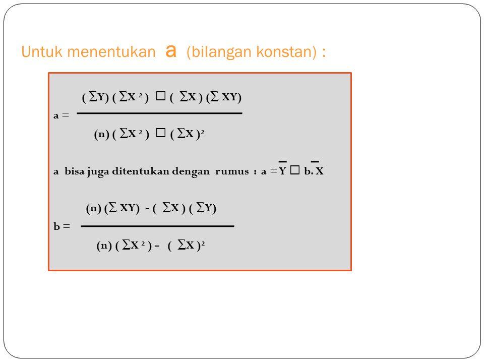 Untuk menentukan a (bilangan konstan) :