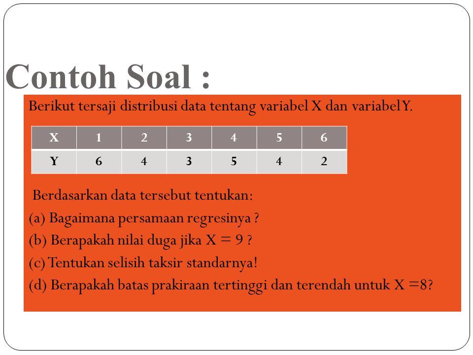 Contoh Soal : Berikut tersaji distribusi data tentang variabel X dan variabel Y. Berdasarkan data tersebut tentukan: