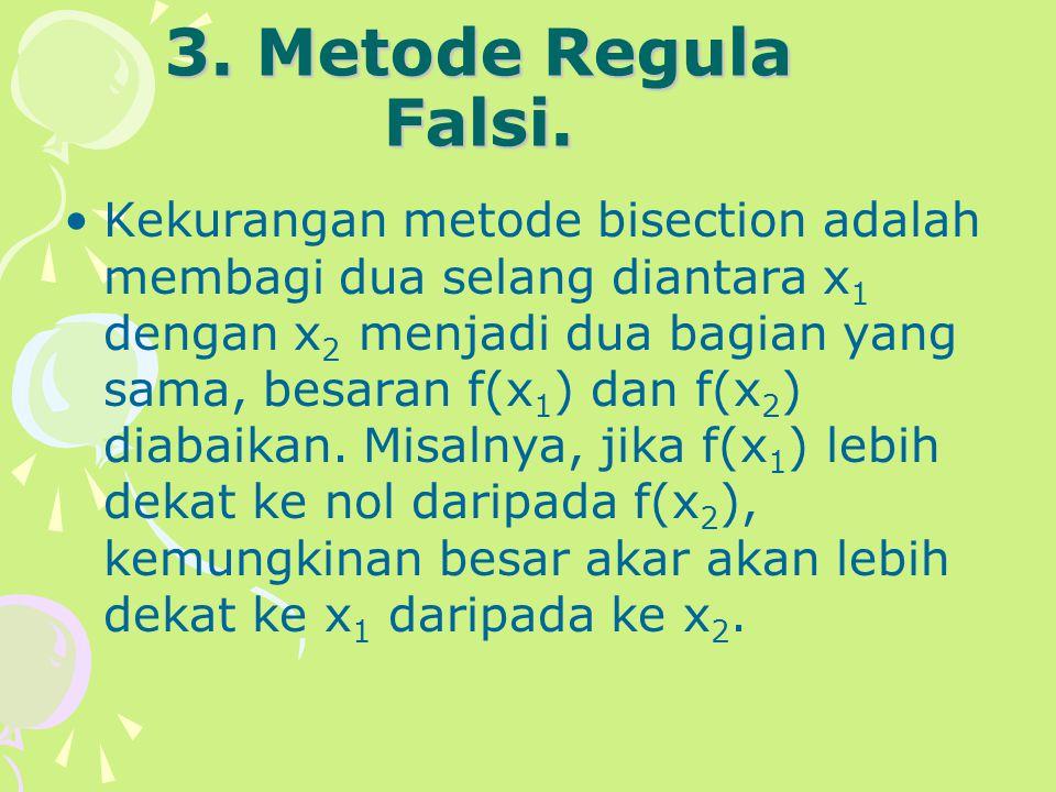 3. Metode Regula Falsi.