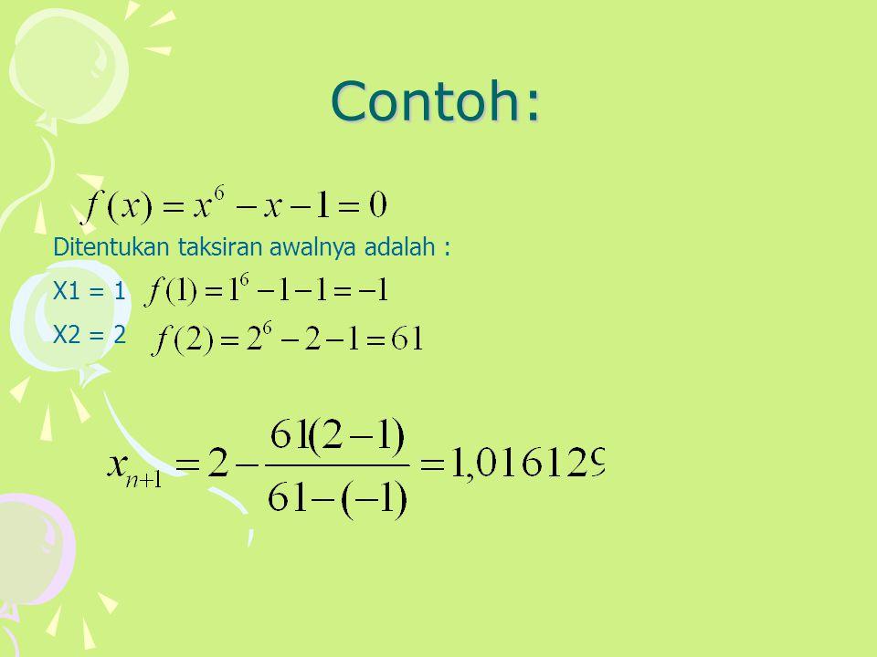 Contoh: Ditentukan taksiran awalnya adalah : X1 = 1 X2 = 2