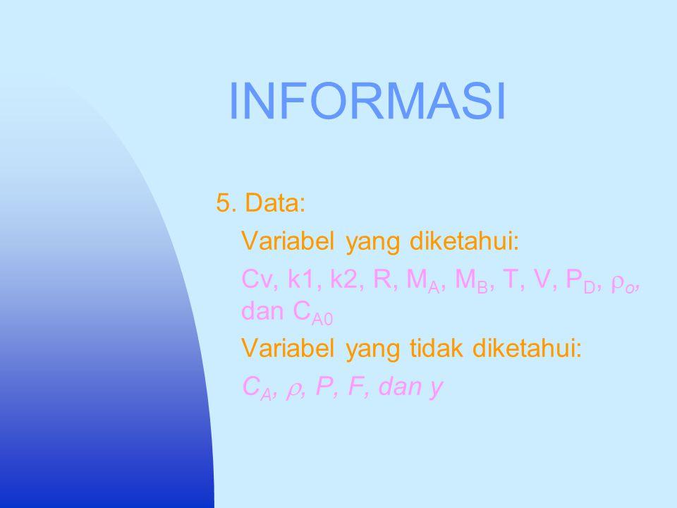 INFORMASI 5. Data: Variabel yang diketahui:
