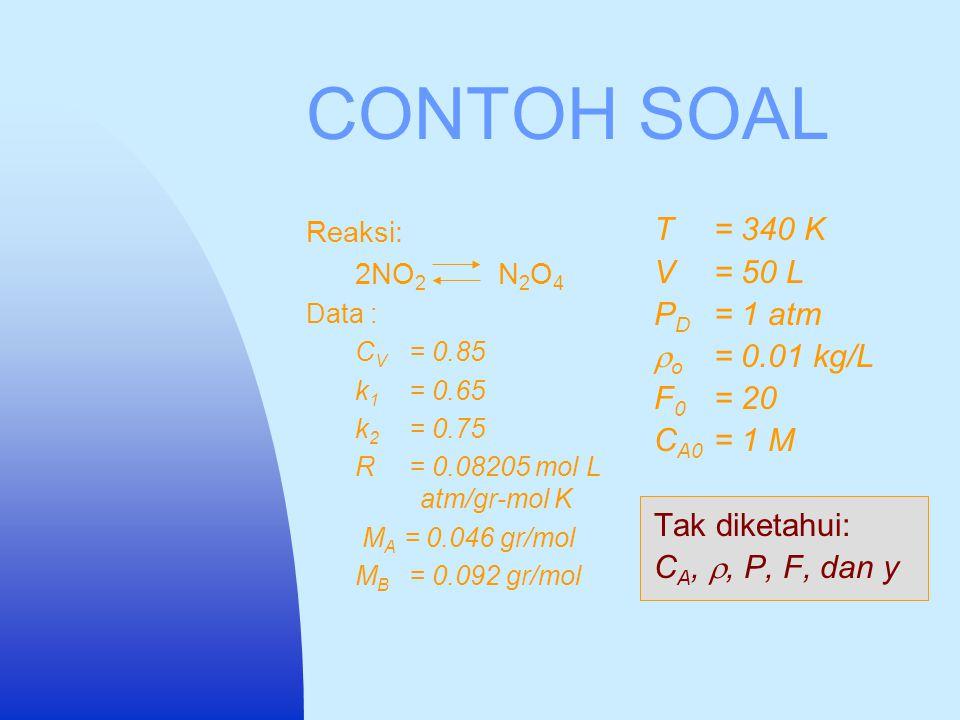 CONTOH SOAL T = 340 K V = 50 L PD = 1 atm o = 0.01 kg/L F0 = 20