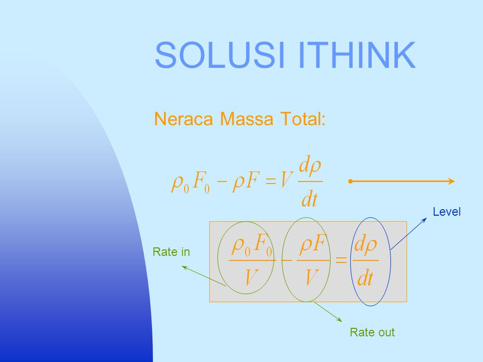 SOLUSI ITHINK Neraca Massa Total: Level Rate in Rate out