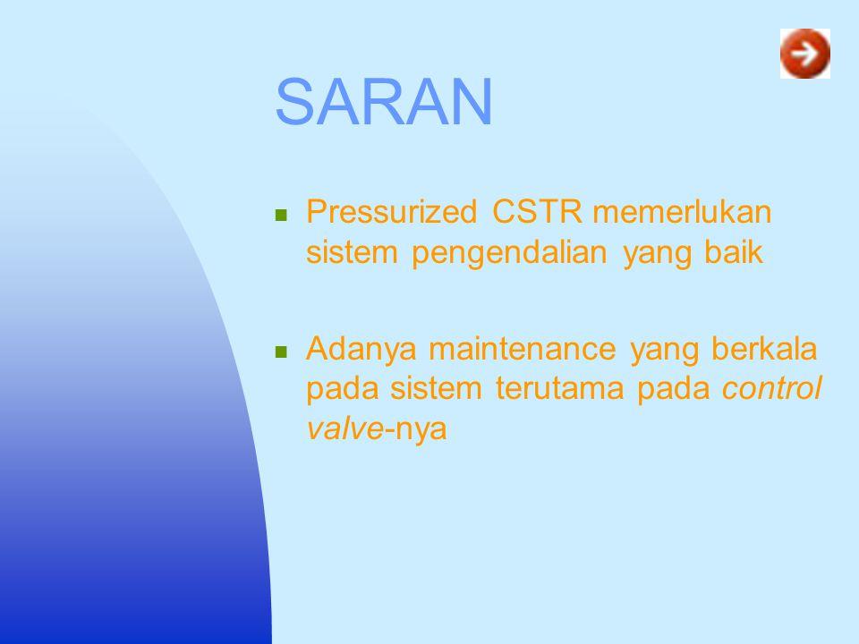 SARAN Pressurized CSTR memerlukan sistem pengendalian yang baik