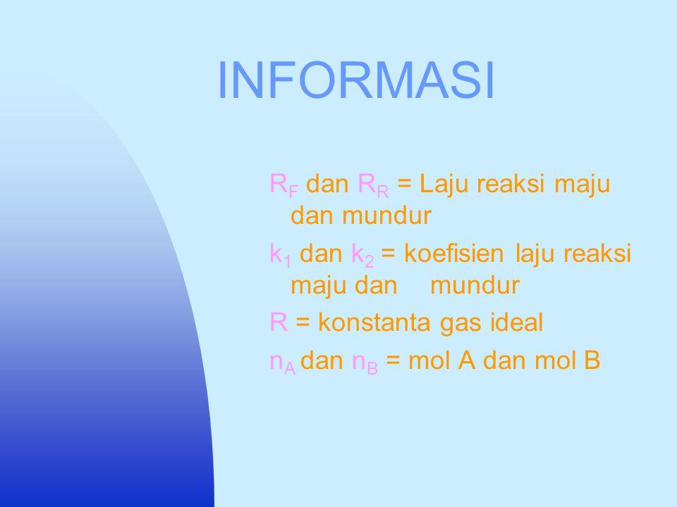 INFORMASI RF dan RR = Laju reaksi maju dan mundur