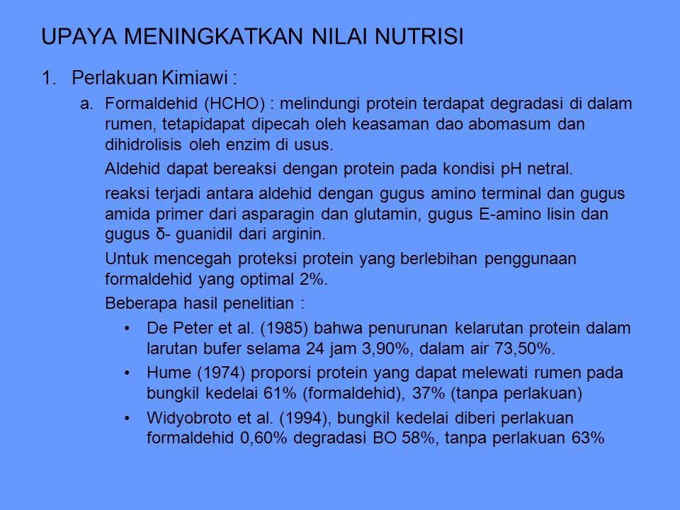 UPAYA MENINGKATKAN NILAI NUTRISI
