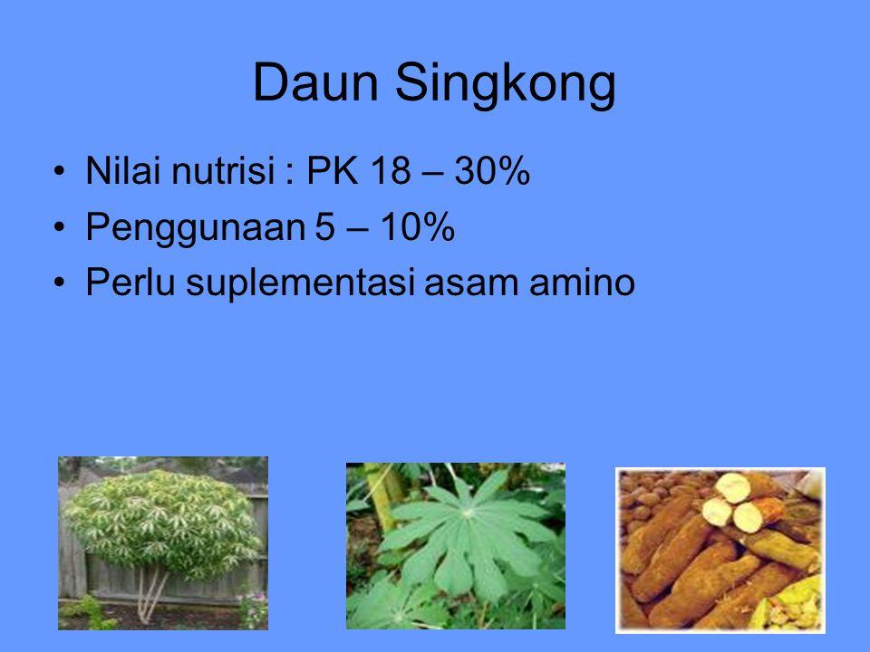 Daun Singkong Nilai nutrisi : PK 18 – 30% Penggunaan 5 – 10%