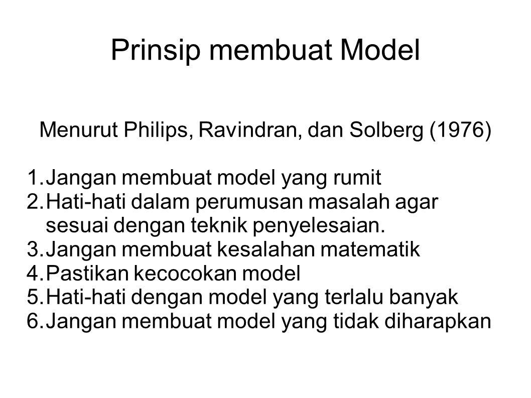 Menurut Philips, Ravindran, dan Solberg (1976)