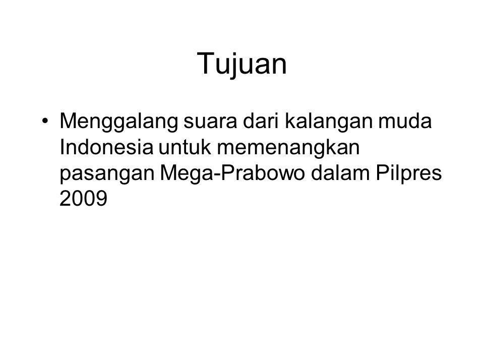Tujuan Menggalang suara dari kalangan muda Indonesia untuk memenangkan pasangan Mega-Prabowo dalam Pilpres 2009.