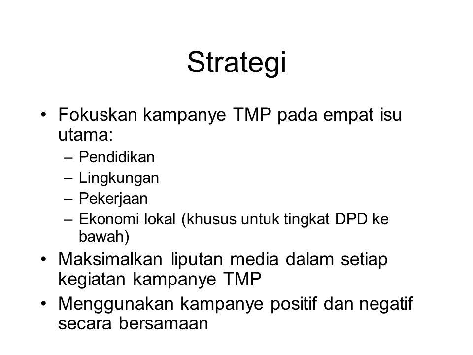 Strategi Fokuskan kampanye TMP pada empat isu utama: