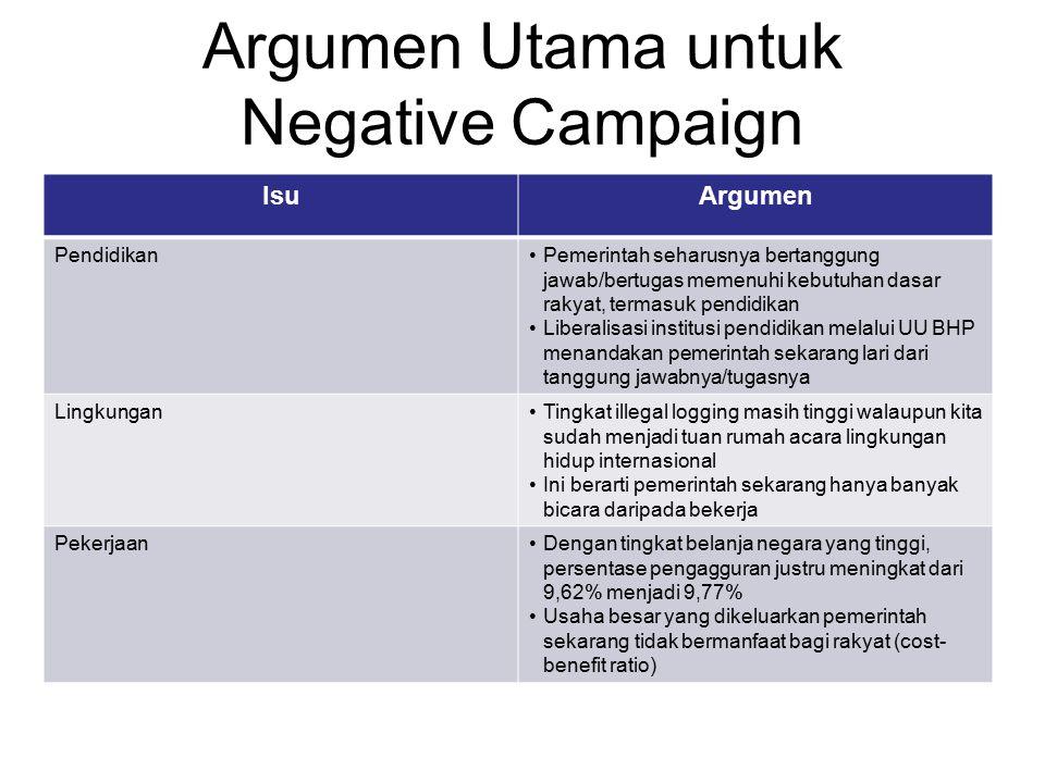 Argumen Utama untuk Negative Campaign