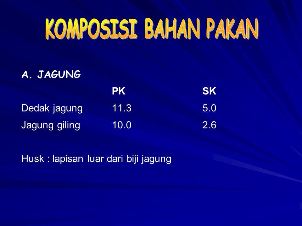 KOMPOSISI BAHAN PAKAN A. JAGUNG PK SK Dedak jagung 11.3 5.0