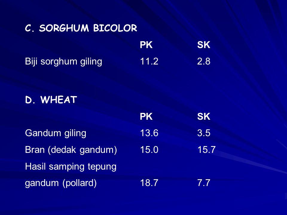 C. SORGHUM BICOLOR PK SK. Biji sorghum giling 11.2 2.8. D. WHEAT. PK SK. Gandum giling 13.6 3.5.