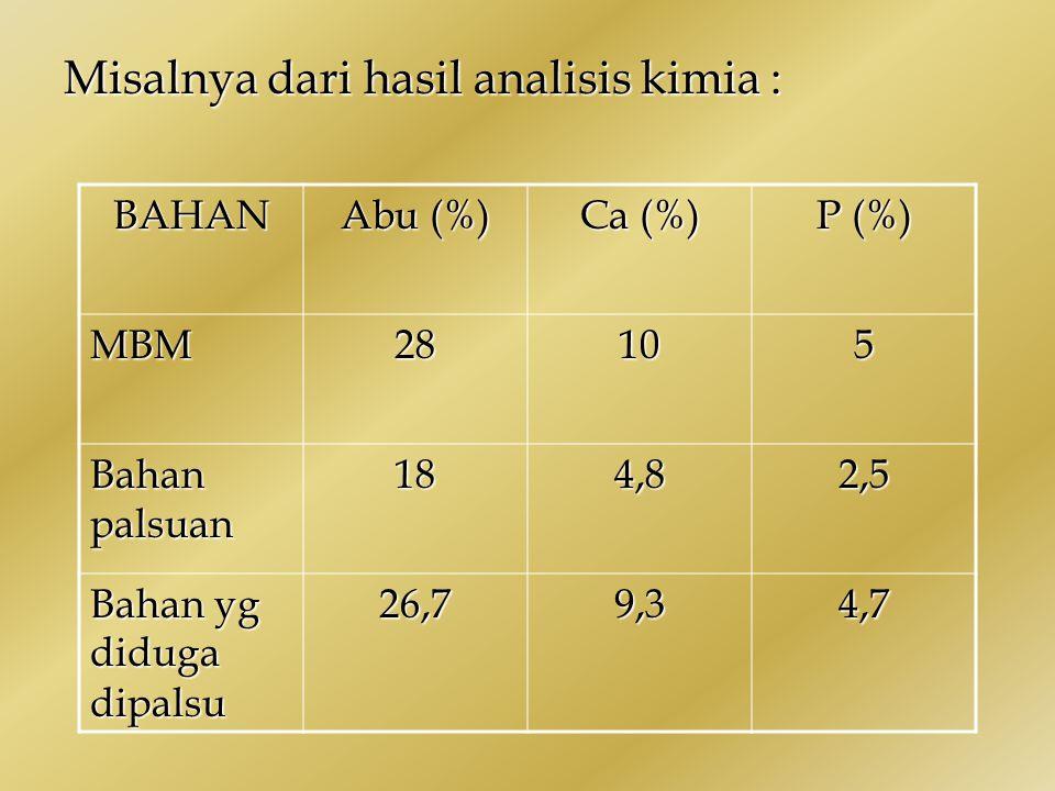 Misalnya dari hasil analisis kimia :