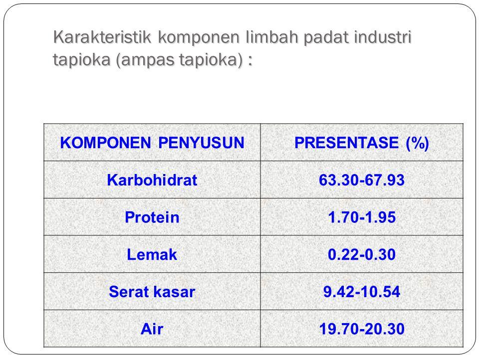 Karakteristik komponen limbah padat industri tapioka (ampas tapioka) :