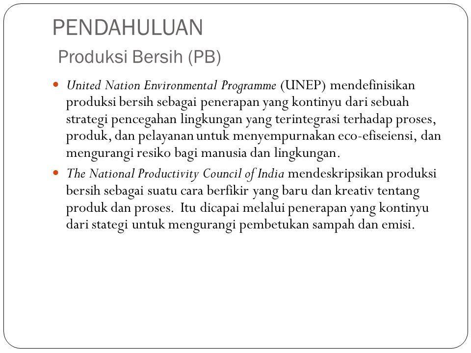 PENDAHULUAN Produksi Bersih (PB)