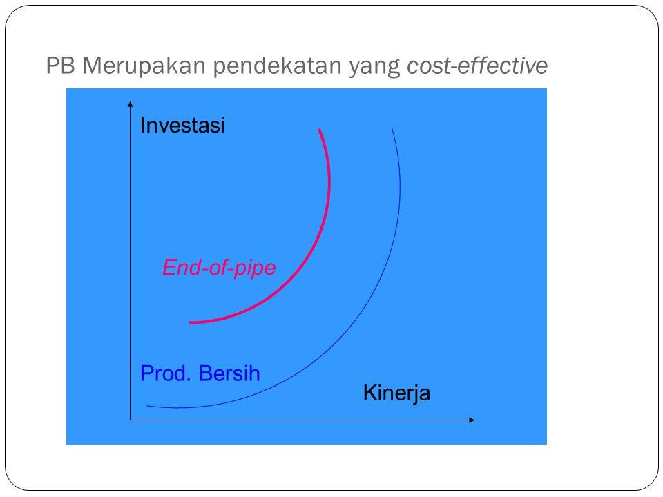 PB Merupakan pendekatan yang cost-effective