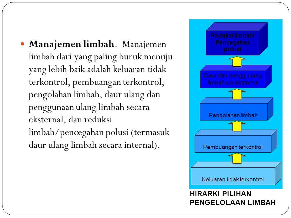 Reduksi limbah/ Pencegahan polusi