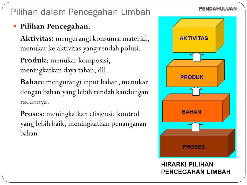 Pilihan dalam Pencegahan Limbah