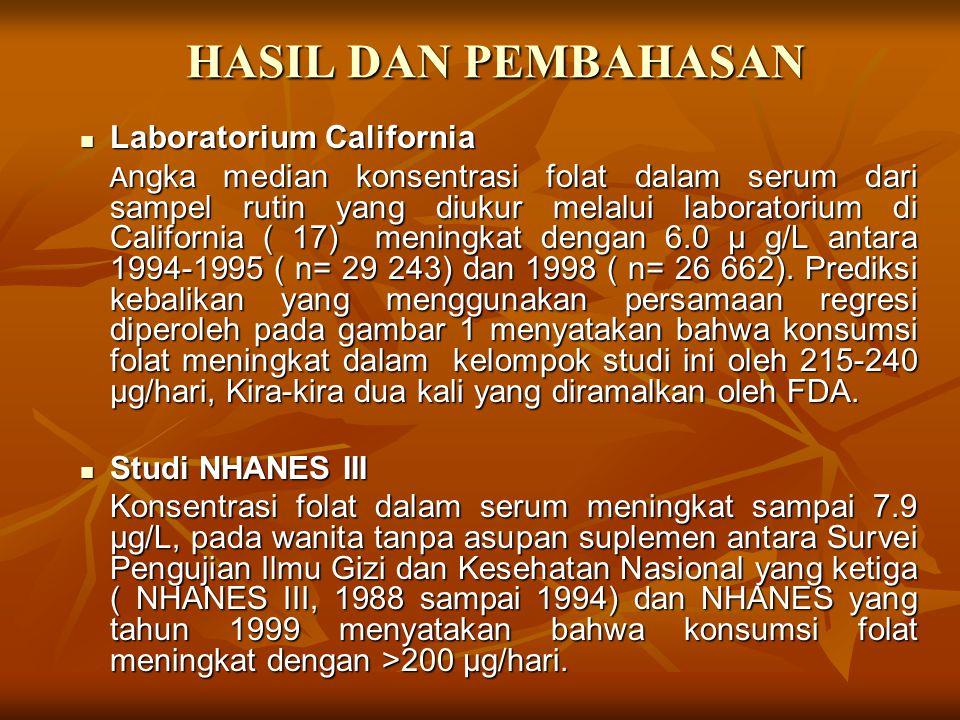 HASIL DAN PEMBAHASAN Laboratorium California Studi NHANES III