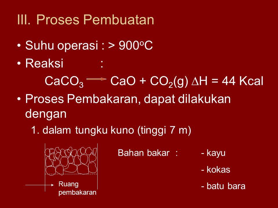 III. Proses Pembuatan Suhu operasi : > 900oC Reaksi :