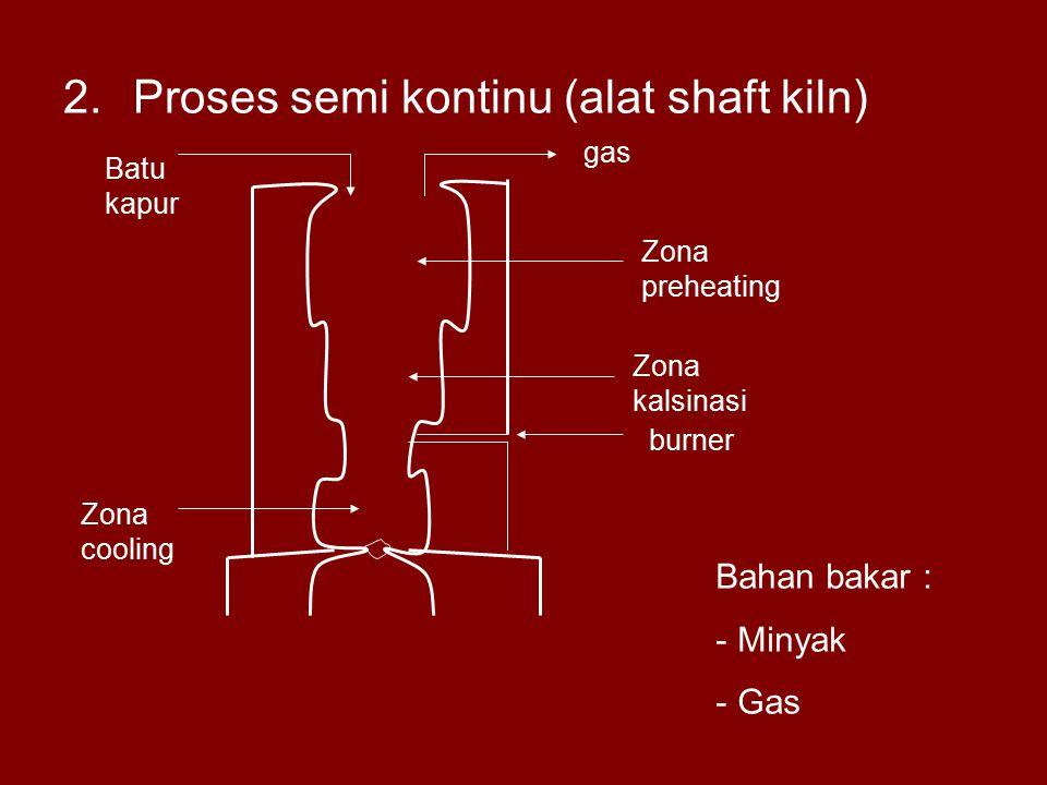 Proses semi kontinu (alat shaft kiln)