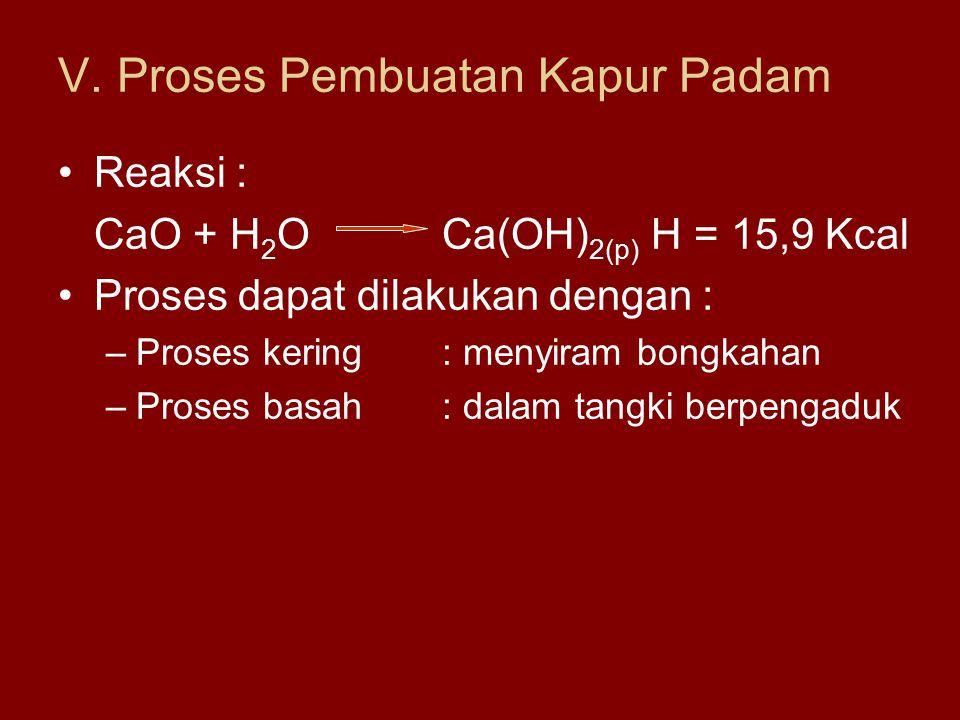 V. Proses Pembuatan Kapur Padam