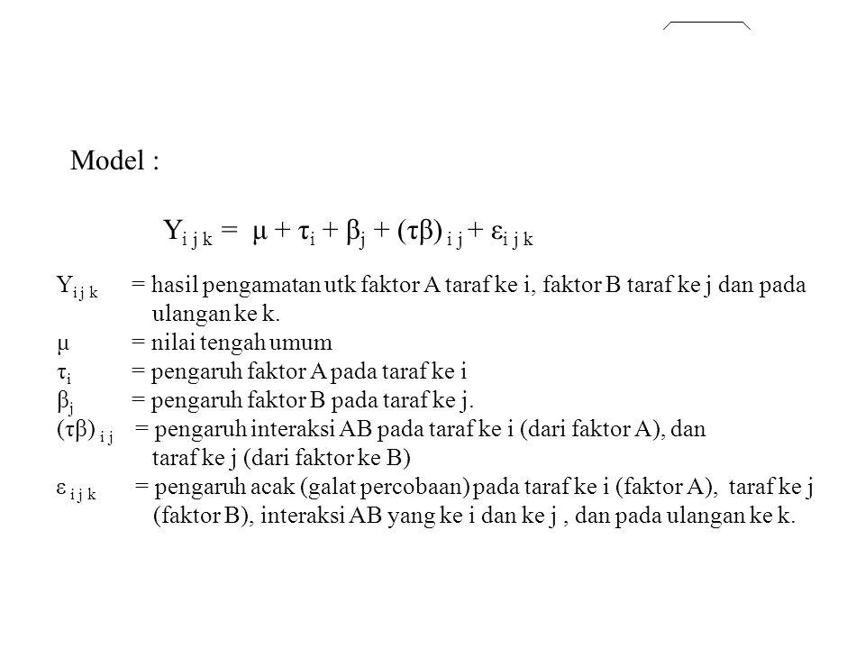 Yi j k = μ + τi + βj + (τβ) i j + εi j k