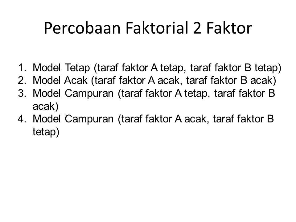 Percobaan Faktorial 2 Faktor