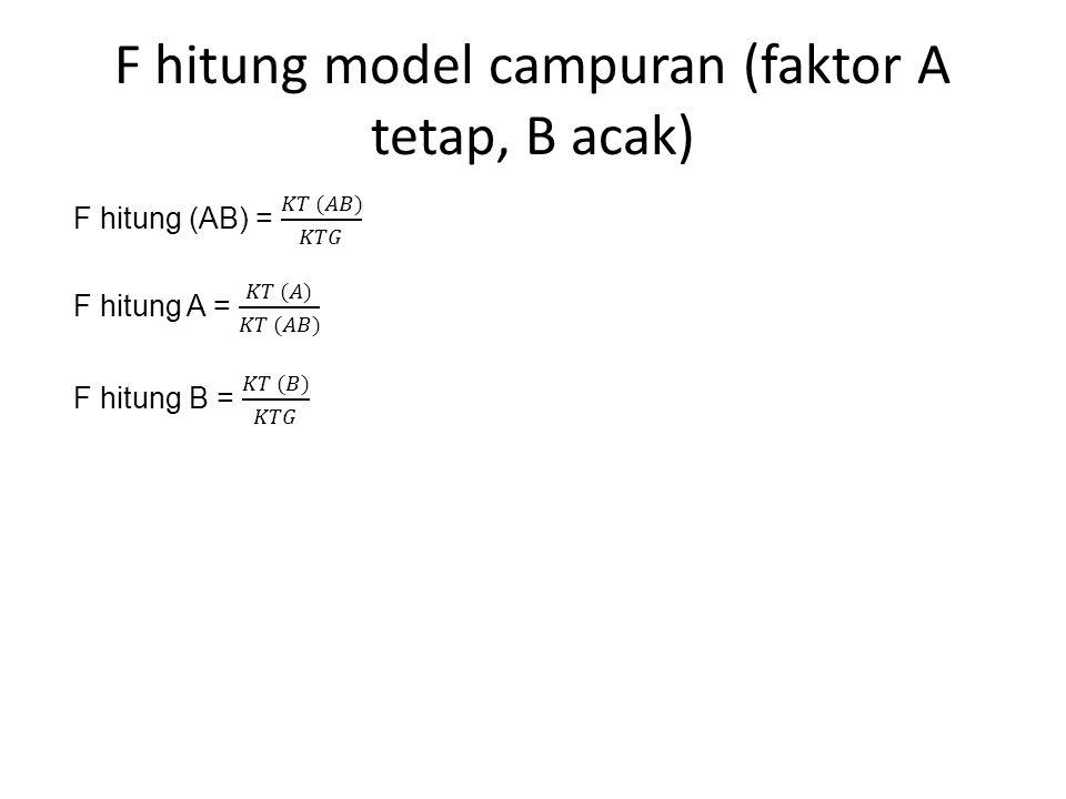 F hitung model campuran (faktor A tetap, B acak)