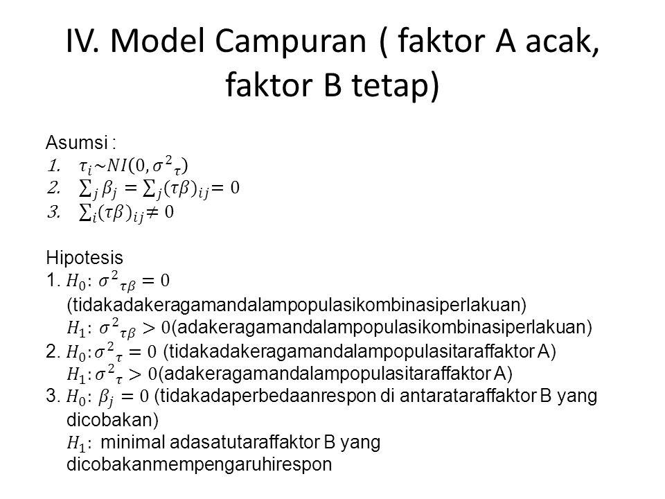 IV. Model Campuran ( faktor A acak, faktor B tetap)