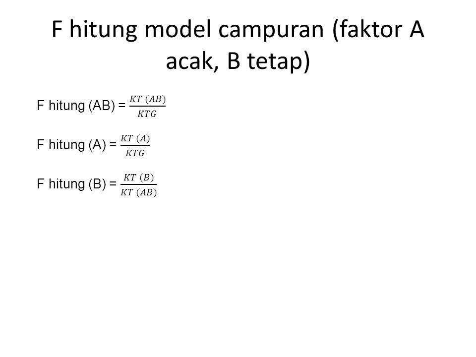 F hitung model campuran (faktor A acak, B tetap)
