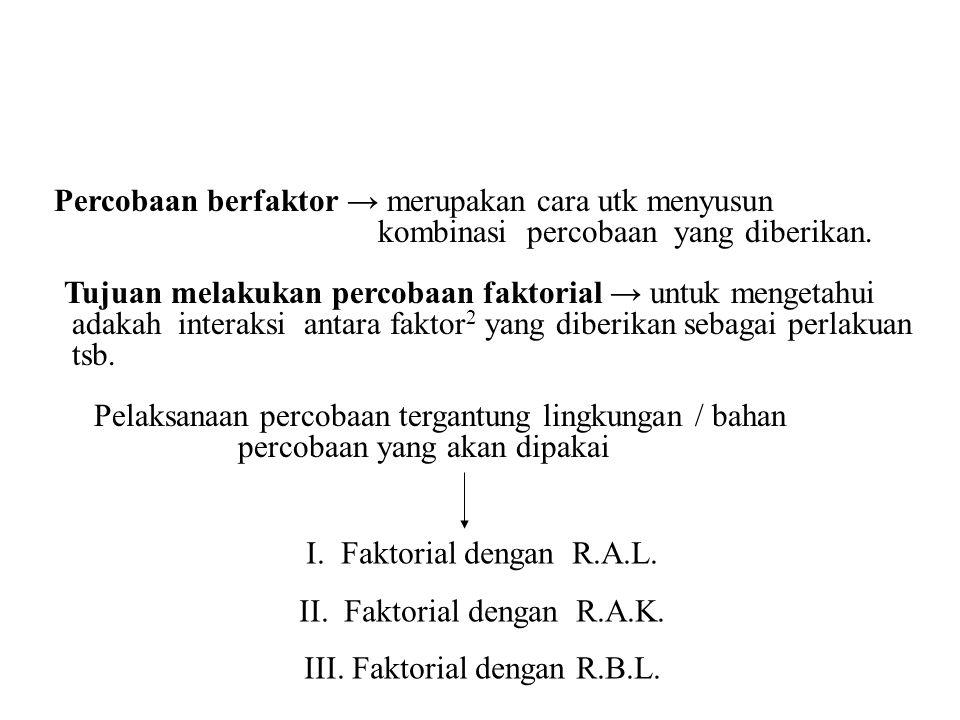II. Faktorial dengan R.A.K. III. Faktorial dengan R.B.L.