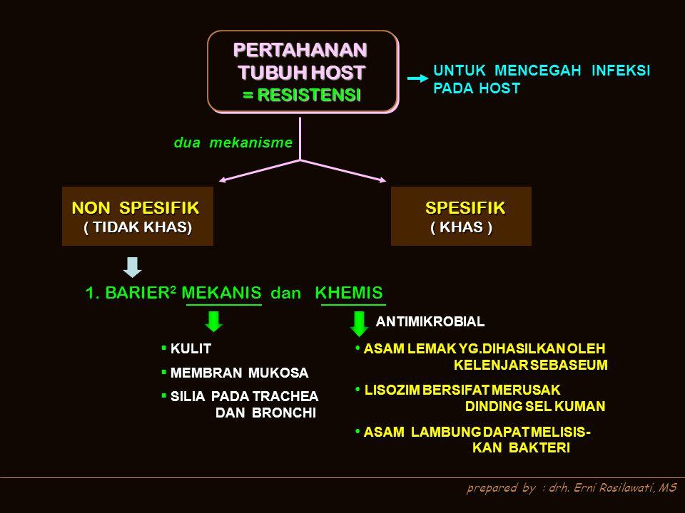 PERTAHANAN TUBUH HOST = RESISTENSI NON SPESIFIK SPESIFIK