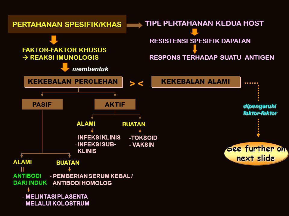 > < See further on next slide PERTAHANAN SPESIFIK/KHAS