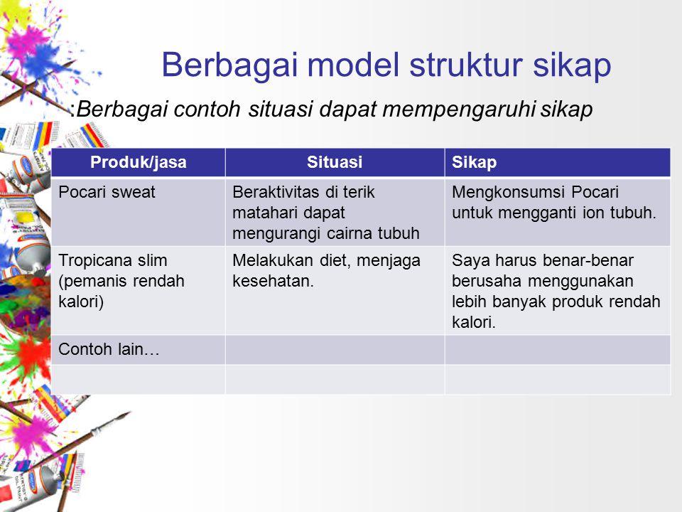 Berbagai model struktur sikap
