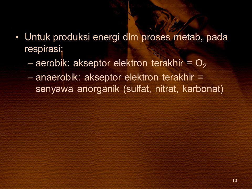 Untuk produksi energi dlm proses metab, pada respirasi: