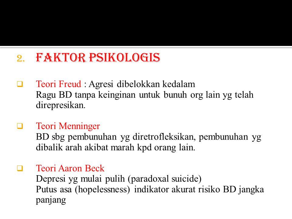 Faktor Psikologis Teori Freud : Agresi dibelokkan kedalam