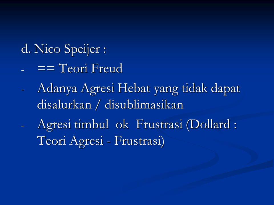 d. Nico Speijer : == Teori Freud. Adanya Agresi Hebat yang tidak dapat disalurkan / disublimasikan.