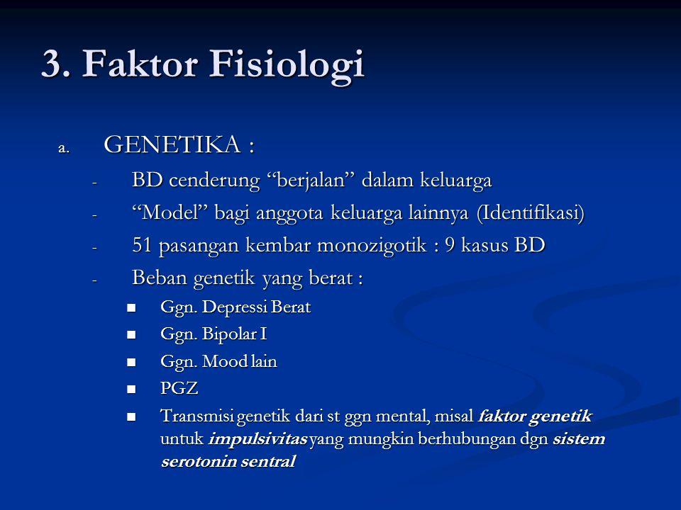 3. Faktor Fisiologi GENETIKA : BD cenderung berjalan dalam keluarga