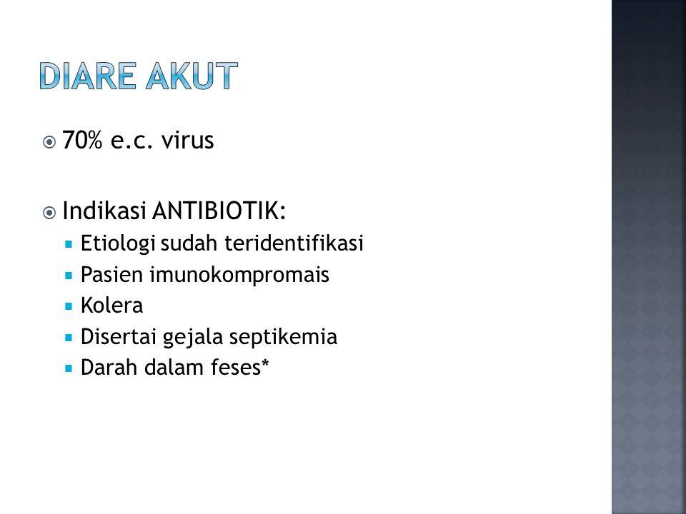 DIARE AKUT 70% e.c. virus Indikasi ANTIBIOTIK: