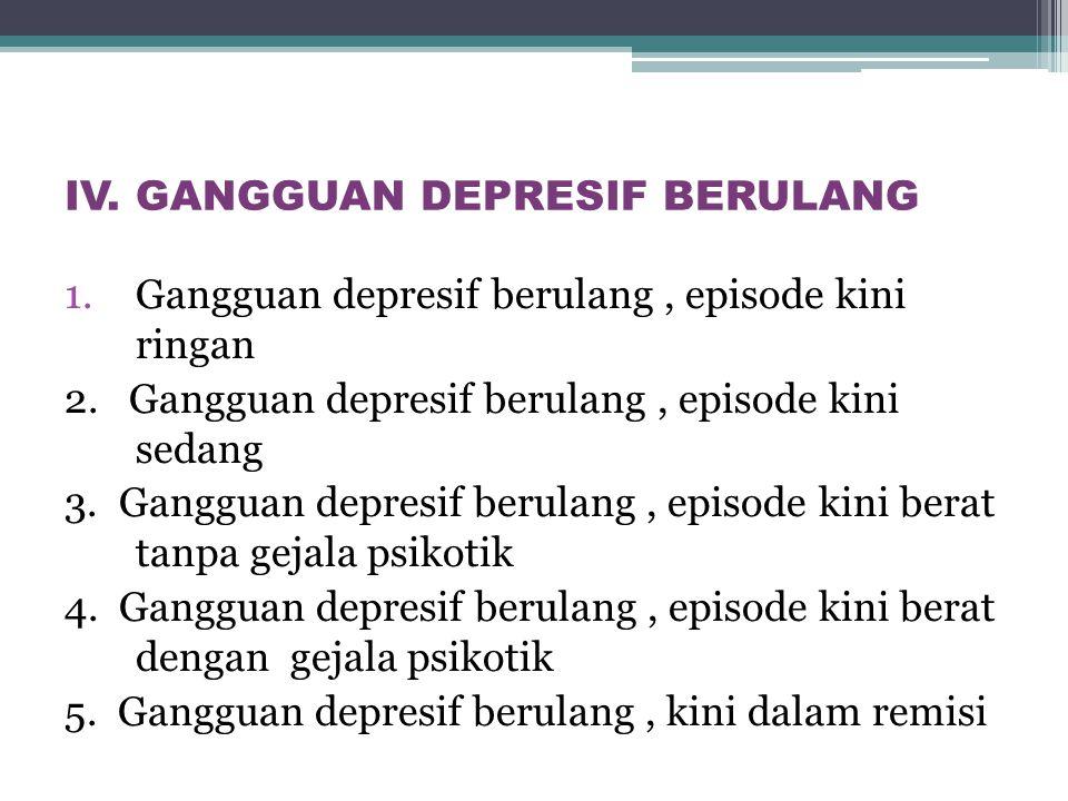 IV. GANGGUAN DEPRESIF BERULANG